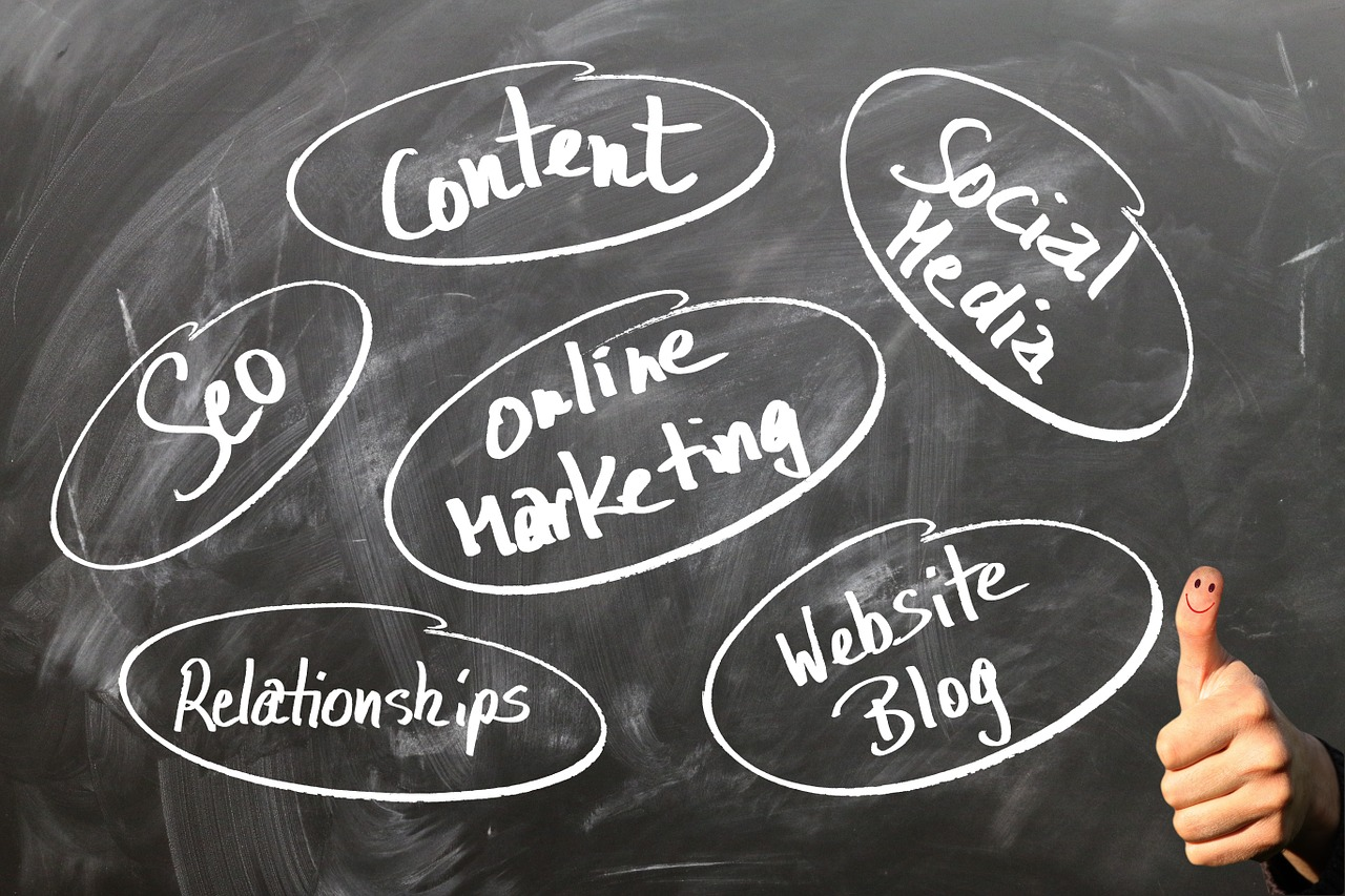 contentmarketing seo whitepaper fynt